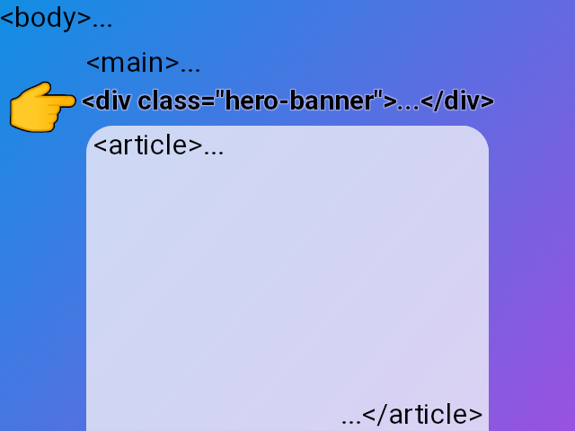 Insert HTML before the article element